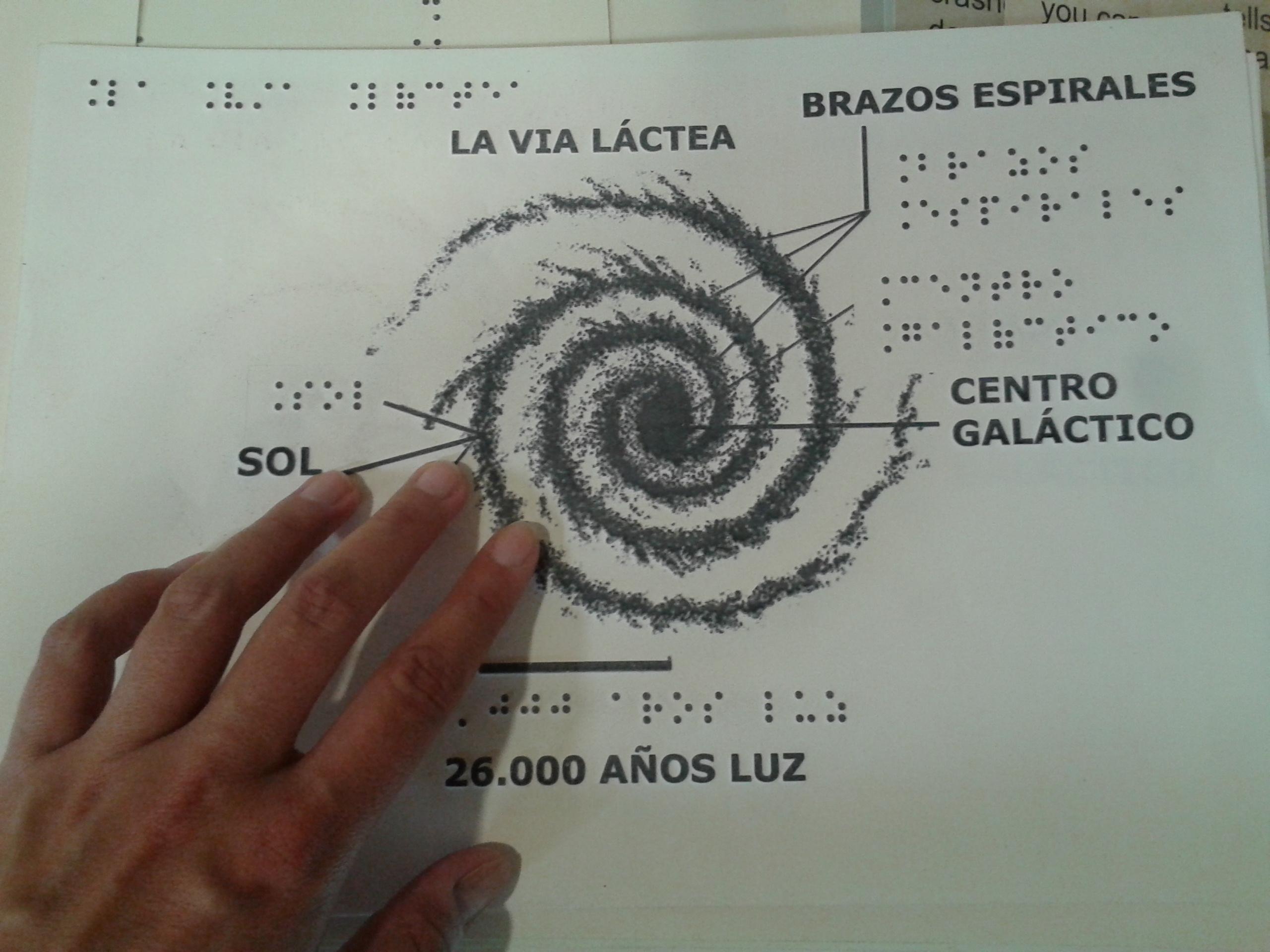 Exposición Astronomía accesible, imagen de la Vía Láctea en relieve y braille.